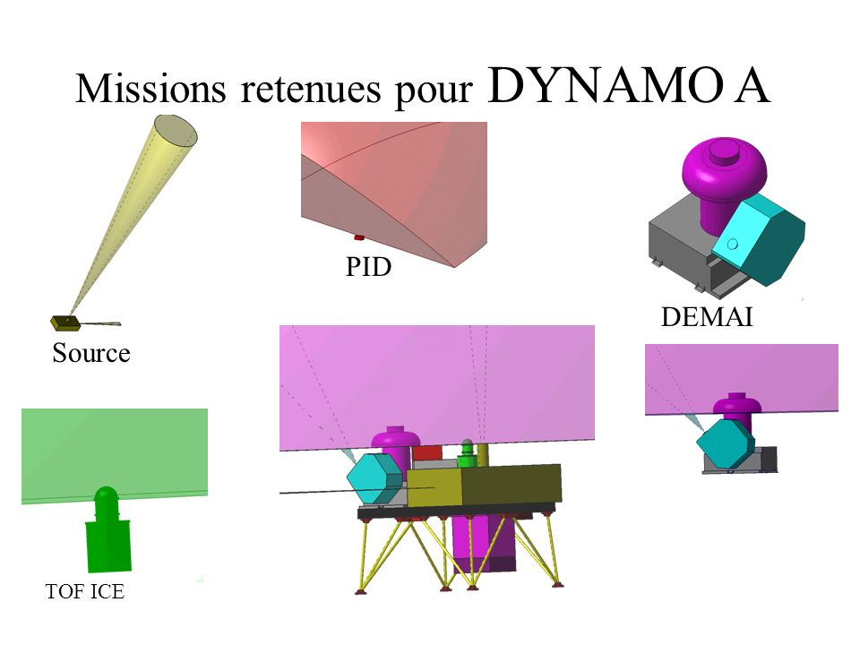 Missions retenues pour DYNAMO A Source DEMAI PID TOF ICE