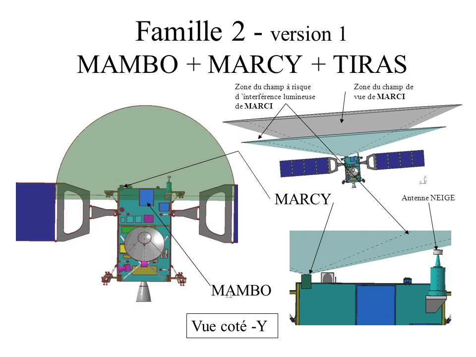 Famille 2 - version 1 MAMBO + MARCY + TIRAS Vue coté -Y MAMBO MARCY Zone du champ de vue de MARCI Zone du champ à risque d interférence lumineuse de MARCI Antenne NEIGE