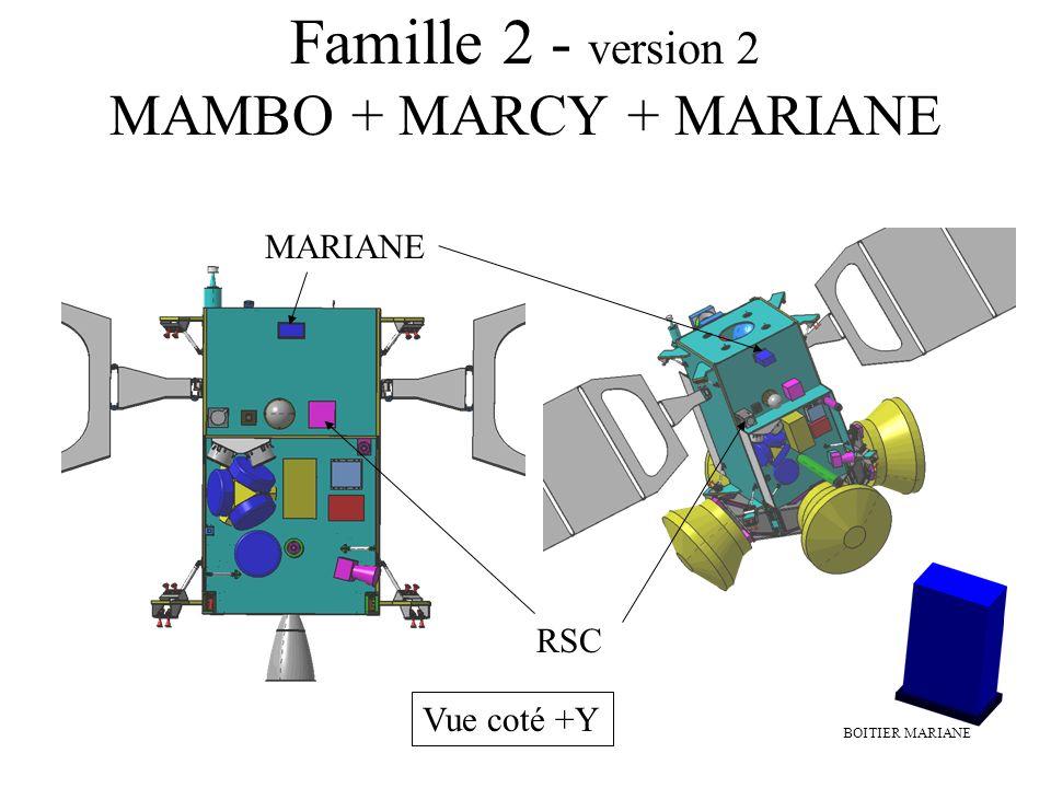 Famille 2 - version 2 MAMBO + MARCY + MARIANE Vue coté +Y RSC MARIANE BOITIER MARIANE