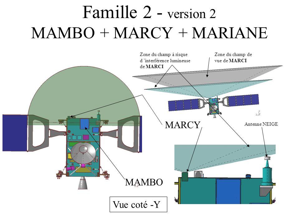 Famille 2 - version 2 MAMBO + MARCY + MARIANE Vue coté -Y MAMBO MARCY Zone du champ de vue de MARCI Zone du champ à risque d interférence lumineuse de MARCI Antenne NEIGE