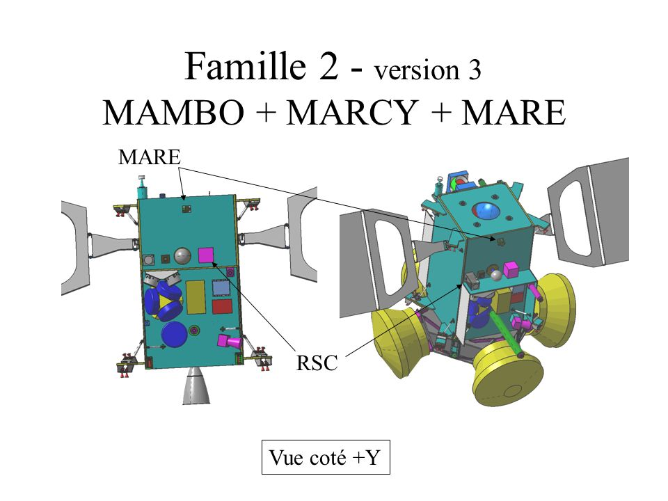Famille 2 - version 3 MAMBO + MARCY + MARE Vue coté +Y RSC MARE