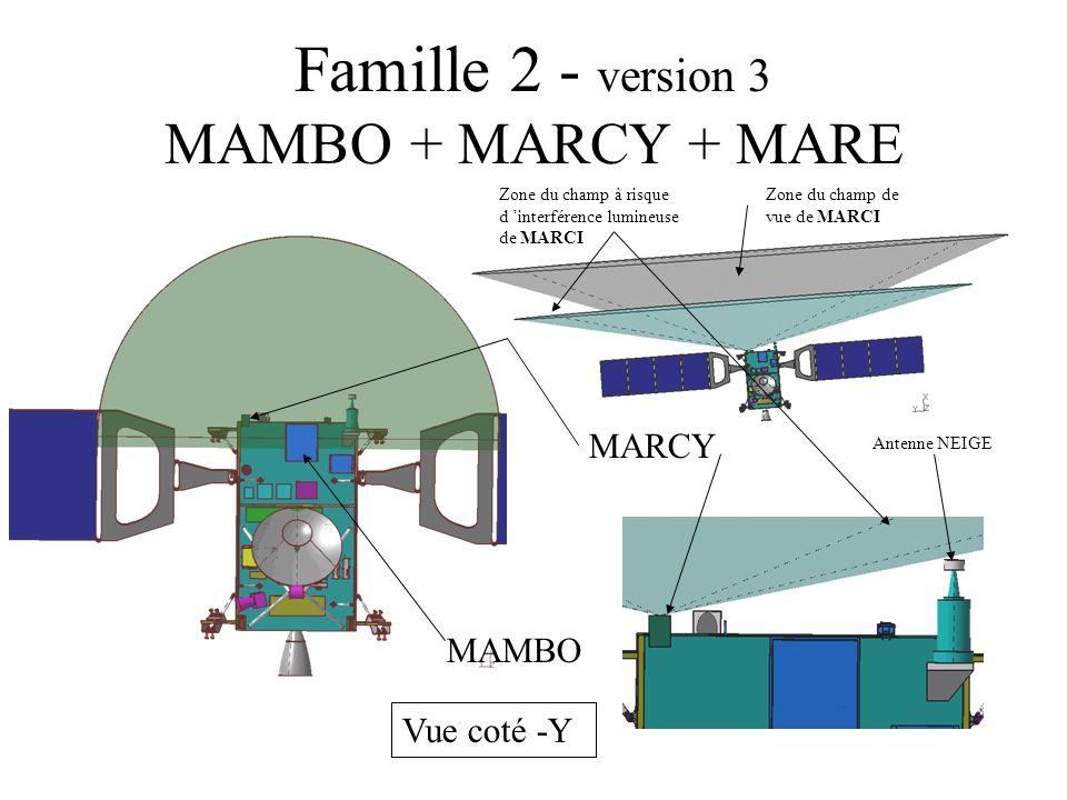 Famille 2 - version 3 MAMBO + MARCY + MARE Vue coté -Y MAMBO MARCY Zone du champ de vue de MARCI Zone du champ à risque d interférence lumineuse de MARCI Antenne NEIGE