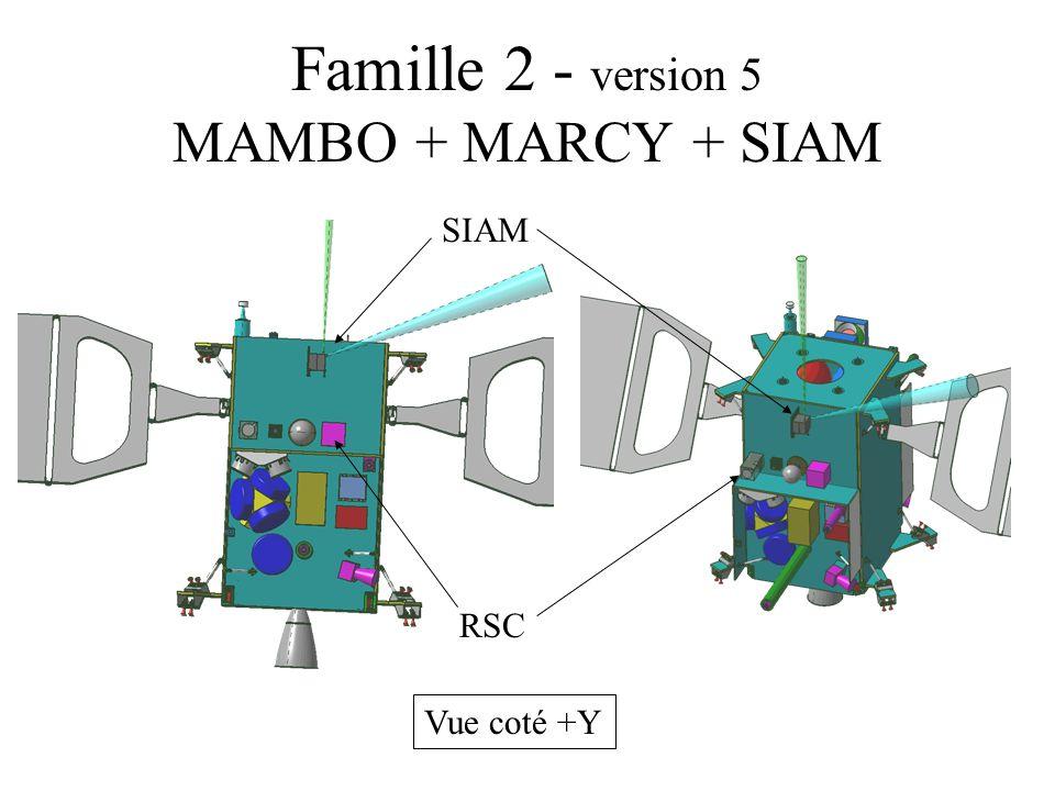 Famille 2 - version 5 MAMBO + MARCY + SIAM Vue coté +Y RSC SIAM