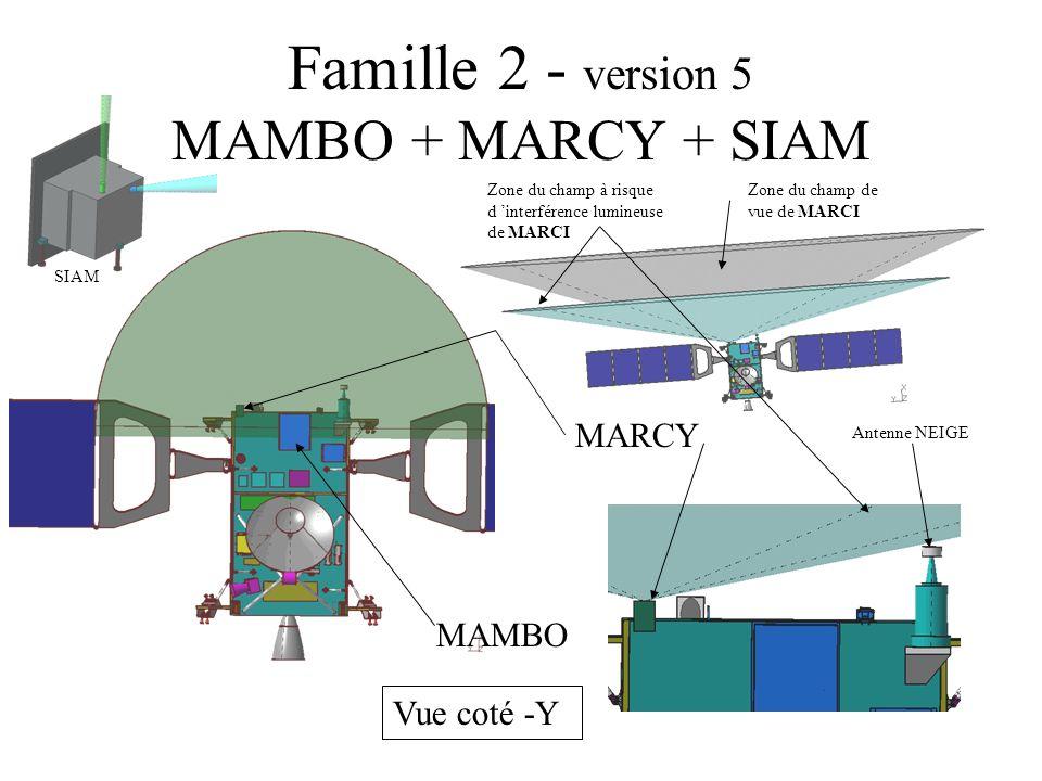 Famille 2 - version 5 MAMBO + MARCY + SIAM Vue coté -Y MAMBO MARCY Zone du champ de vue de MARCI Zone du champ à risque d interférence lumineuse de MARCI Antenne NEIGE SIAM