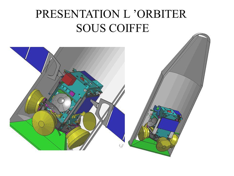 PRESENTATION L ORBITER SOUS COIFFE