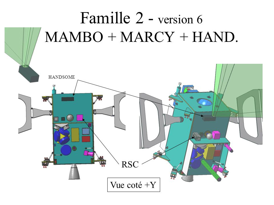 Famille 2 - version 6 MAMBO + MARCY + HAND. Vue coté +Y RSC HANDSOME