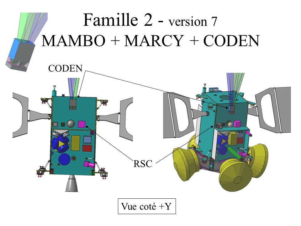 Famille 2 - version 7 MAMBO + MARCY + CODEN Vue coté +Y RSC CODEN
