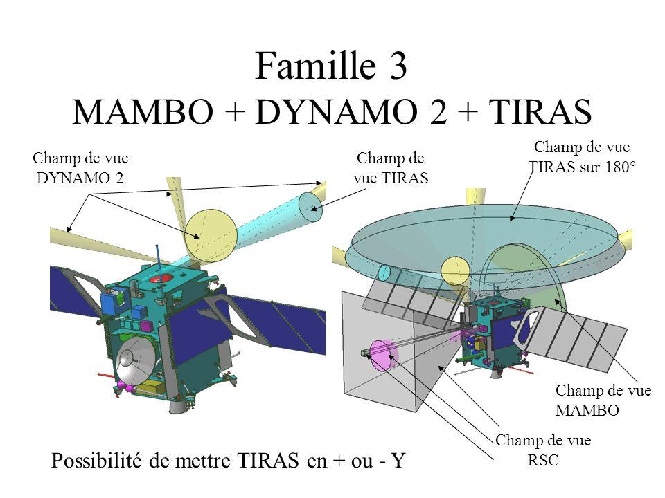 Famille 3 MAMBO + DYNAMO 2 + TIRAS Champ de vue RSC Champ de vue DYNAMO 2 Champ de vue TIRAS Champ de vue TIRAS sur 180° Possibilité de mettre TIRAS en + ou - Y Champ de vue MAMBO