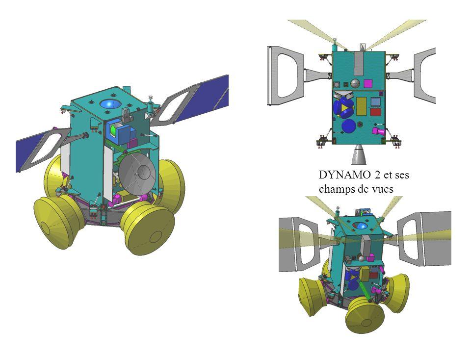 DYNAMO 2 et ses champs de vues