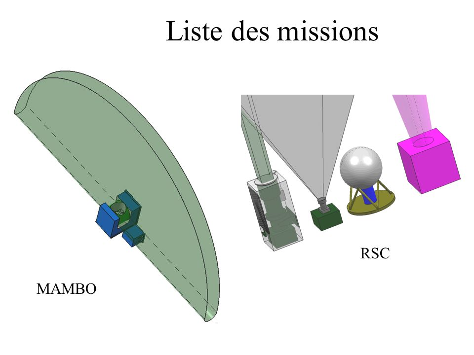 RSC MAMBO Liste des missions
