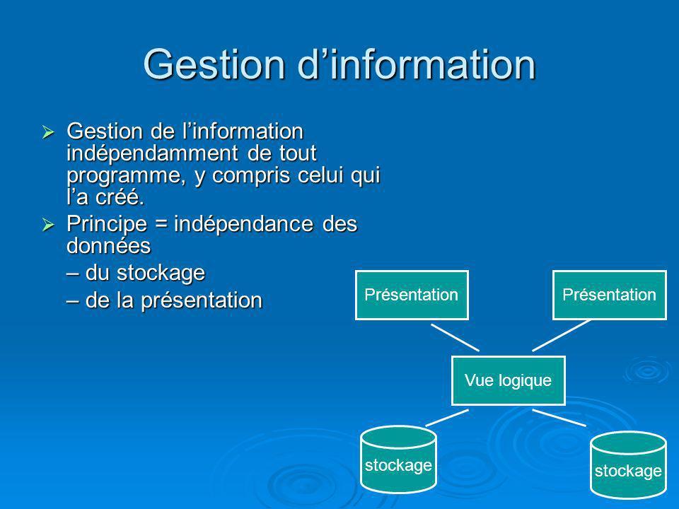 12 Fonctionnement du Web Pour consulter un document (ex: http://serveur/page.html) 1.