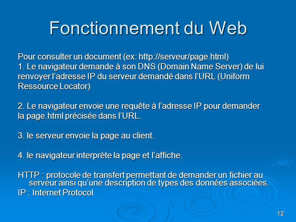 13 2.Couplage BD et Web Pourquoi coupler .