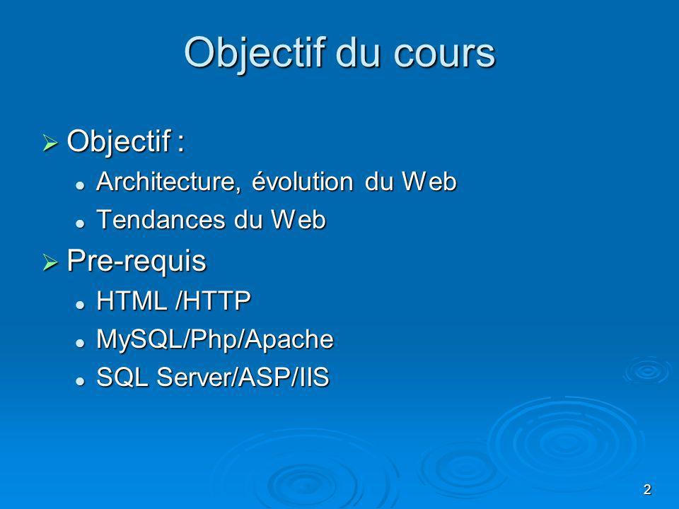 3 Contenu 1.Architecture Web 2. Web et BD 3. Architectures intelligentes & Script 4.