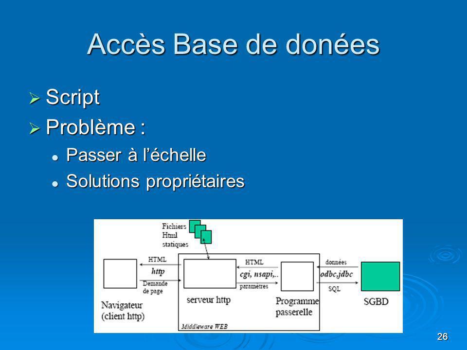 27 IIS Composants ADO Base de données Browser HTML Serveur Web Windows (NT,Y2K) Moteur de script (VB Script) ASP (Active Server Page) Access SQL Server … HTTP COM Presentation logic Business logic Data Data services HTTP HTML ASP