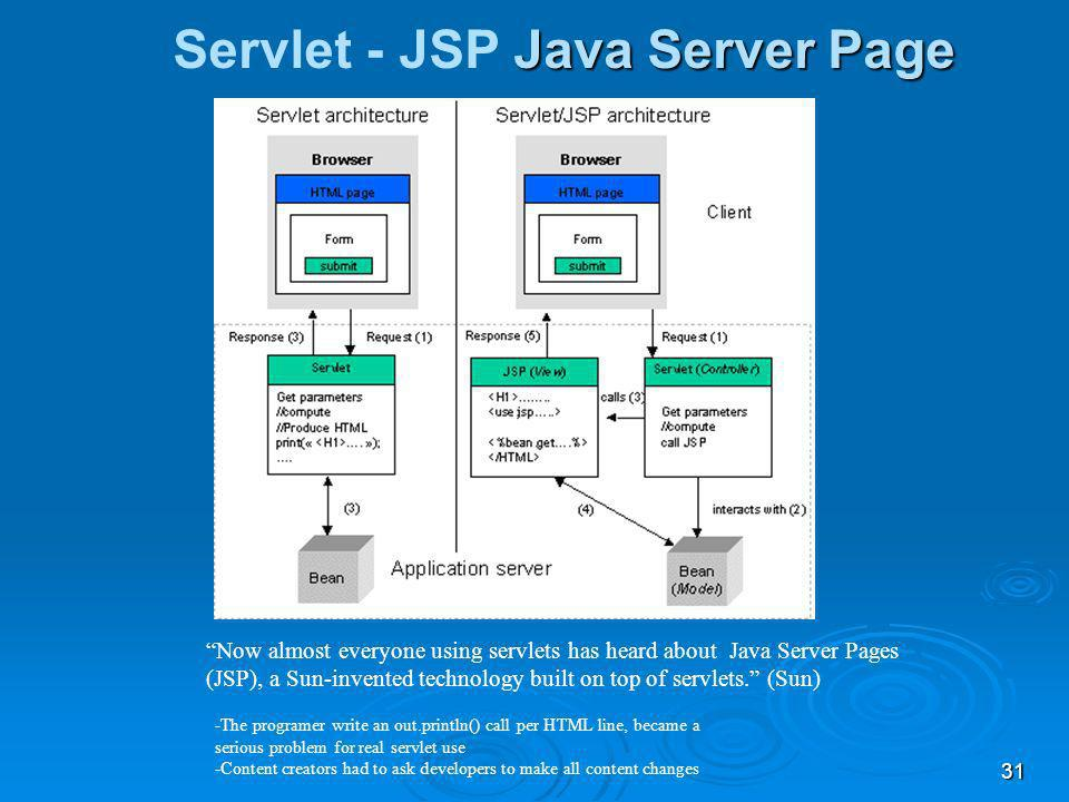32 ASPx : une approche composant ASP.NET ASP.NET est basé sur un modèle composant coté serveur est basé sur un modèle composant coté serveur repose sur le Framework.NET (coté serveur) repose sur le Framework.NET (coté serveur) prend en compte les différentes capacités des navigateurs (support JavaScript, DHTML, …) prend en compte les différentes capacités des navigateurs (support JavaScript, DHTML, …) Ne nécessite rien de particulier sur le client Ne nécessite rien de particulier sur le client ComposantsASPX.NET HtmlIE HtmlOpéra Serveur Client