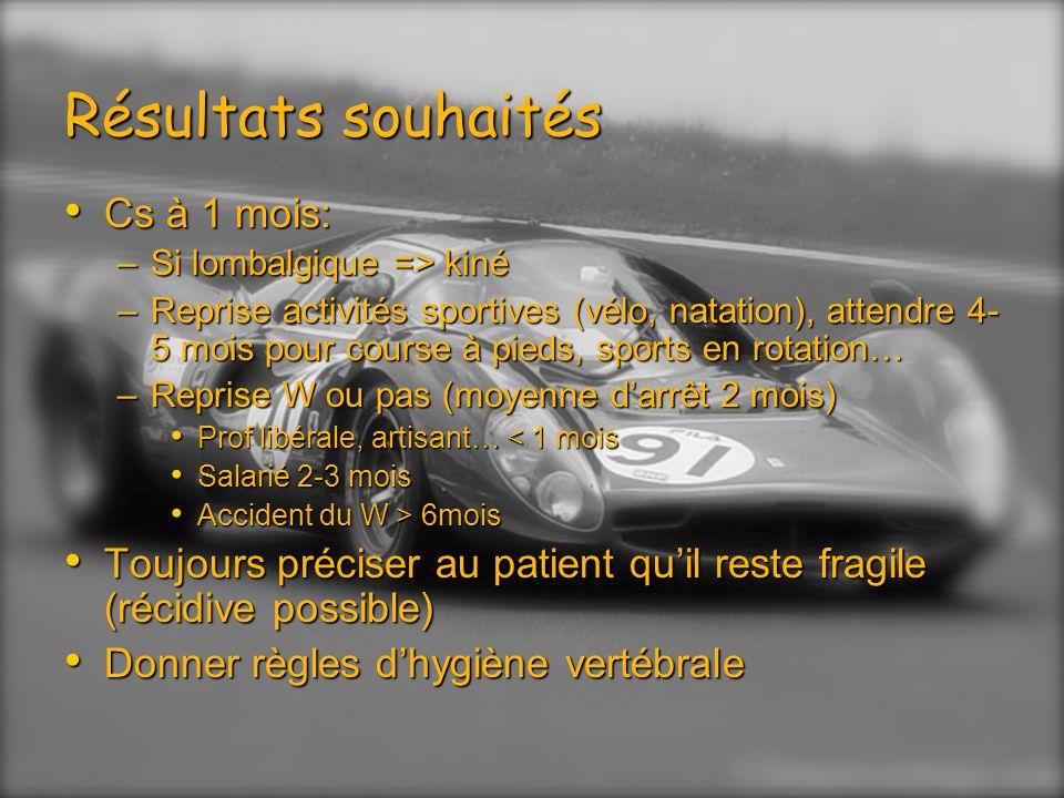 Complications de la chirurgie Neurologiques : 1 % Neurologiques : 1 % – Plaie radiculaire (souvent anomalie anatomique = 2 racines) – Brèche durale – Hématome épidural Vasculaires: plaie vx iliaques (risque FAV ou choc hémorragique 50 % de DC) Vasculaires: plaie vx iliaques (risque FAV ou choc hémorragique 50 % de DC) Viscérales: caecum, uretère Viscérales: caecum, uretère Infectieuses: pariétale, spondylodiscite <1% Infectieuses: pariétale, spondylodiscite <1% Générales: thromboembolique (très rares) Générales: thromboembolique (très rares) Positionnelles Positionnelles – Point dappuis (cubital, oculaire) -> intérêt rachianesthésie – Bas débit -> intérêt de la surveillance anesthésique