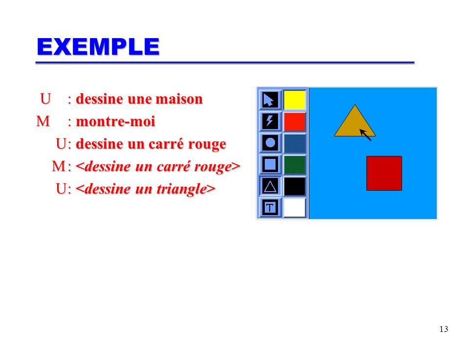 14 U: dessine une maison U: dessine une maison M: montre-moi U: dessine un carré rouge U: dessine un carré rouge M: M: U: U: EXEMPLE