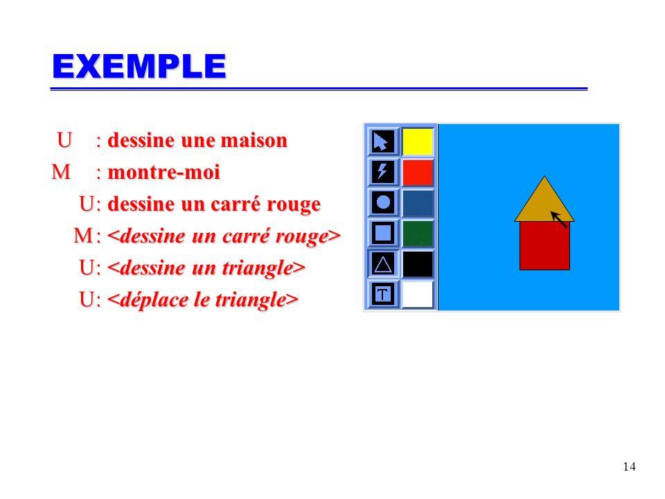 15 U: dessine une maison U: dessine une maison M: montre-moi U: dessine un carré rouge U: dessine un carré rouge M: M: U: U: U: voilà une maison U: voilà une maison M: daccord la machine connaît maintenant les actions pour dessine une maison et le concept maison la machine connaît maintenant les actions pour dessine une maison et le concept maison EXEMPLE