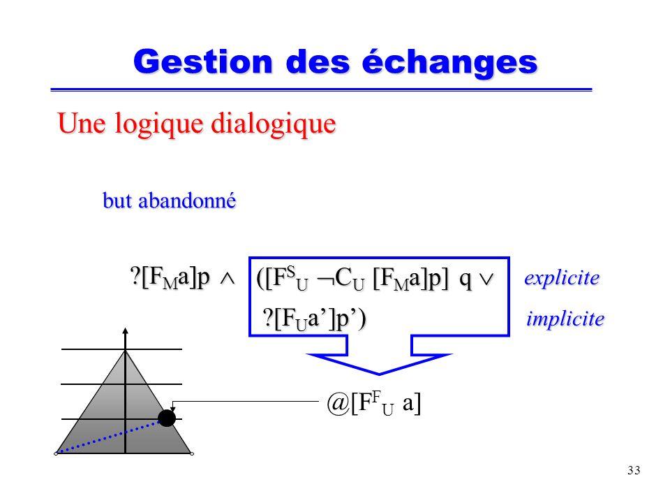34 Une logique dialogique but satisfait but satisfait +[F M a]p +[F M a]p ([F S U C U [F M a]p] q ([F S U C U [F M a]p] q ?[F U a]p) ?[F U a]p) explicite implicite Gestion des échanges ++[F F U a]