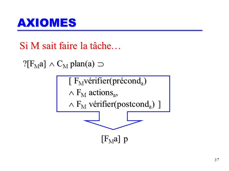 38 AXIOMES Si M sait continuer la tâche commencée… Détermination de lintention Confirmation de lintervention et exécution +[F U b] C M (b partie-de a) C M a ?[F M vérifier(C U [F U a])] C M C U [F U a] [F M a] p