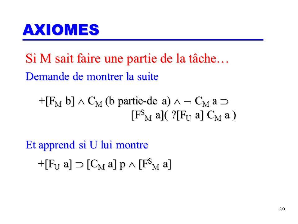 40 AXIOMES Si M ne sait pas faire la tâche… Demande de montrer la tâche Et apprend si U lui montre ?[F M a] ( C M a) [F S M a]( ?[F U a] F S M a ) +[F U a] [C M a] p [F S M a]