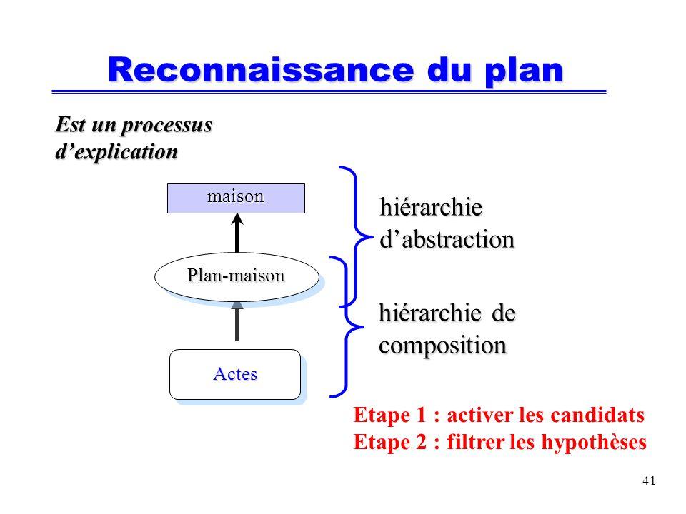 42 Reconnaissance du plan triangle Partie-de Explication Maison carré Partie-de Bus Partie-de .