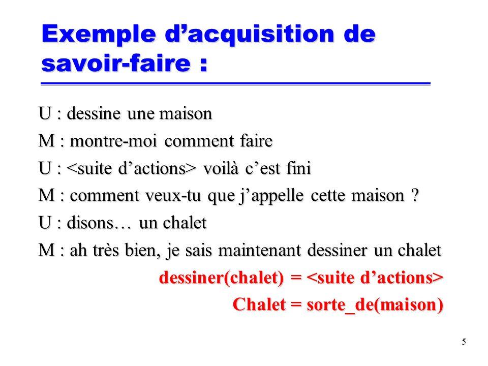 Connaissances acquises Dessiner(chalet) = Dessiner(chalet) = Chalet = sorte_de(maison) Dessiner(maison) = ?.