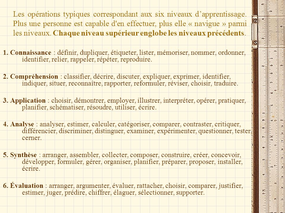 La taxonomie de B.Bloom Processus intellectuel 9.