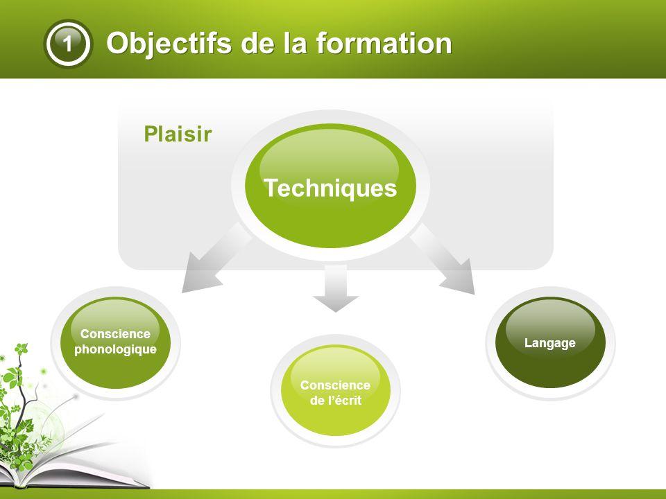 Approches pédagogiques ConceptsPratique Conseils Exemples 2