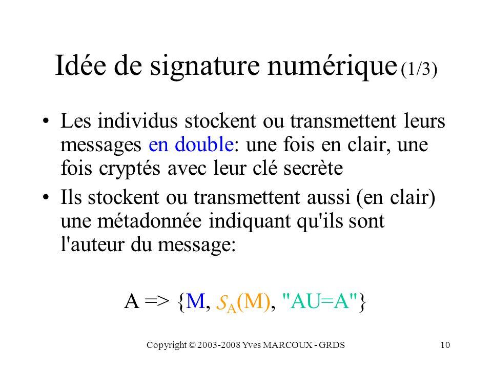 Copyright © 2003-2008 Yves MARCOUX - GRDS11 Idée de signature numérique (2/3) Tout le monde connaît la clé publique ( P A ) de l auteur prétendu (A) et peut l utiliser pour décrypter le message crypté S A (M) Si le message en clair M et le message décrypté P A ( S A (M)) sont identiques, cela prouve que c est bien la clé secrète de l auteur prétendu (A) qui a été utilisée pour générer le message crypté...