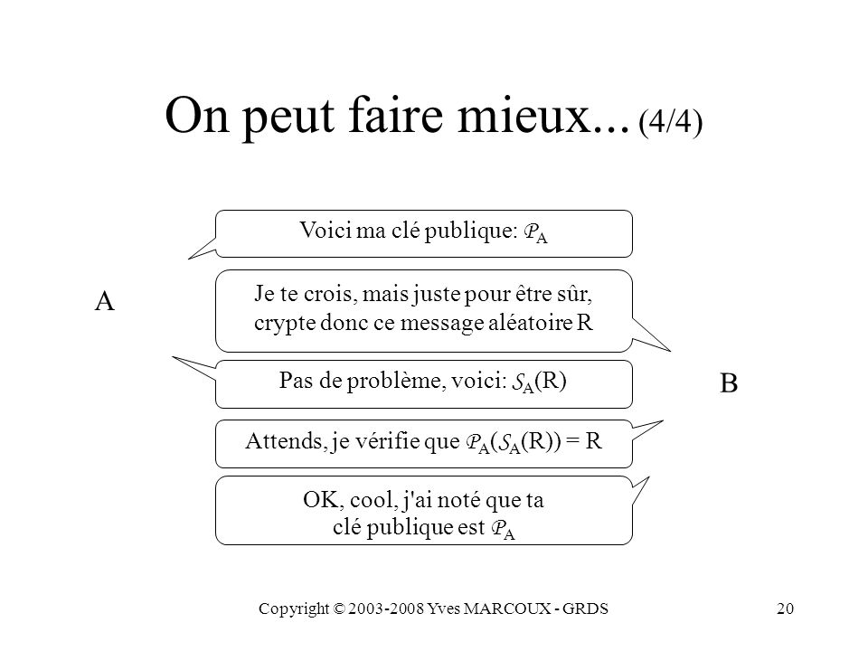 Copyright © 2003-2008 Yves MARCOUX - GRDS21 Problèmes de croissance...