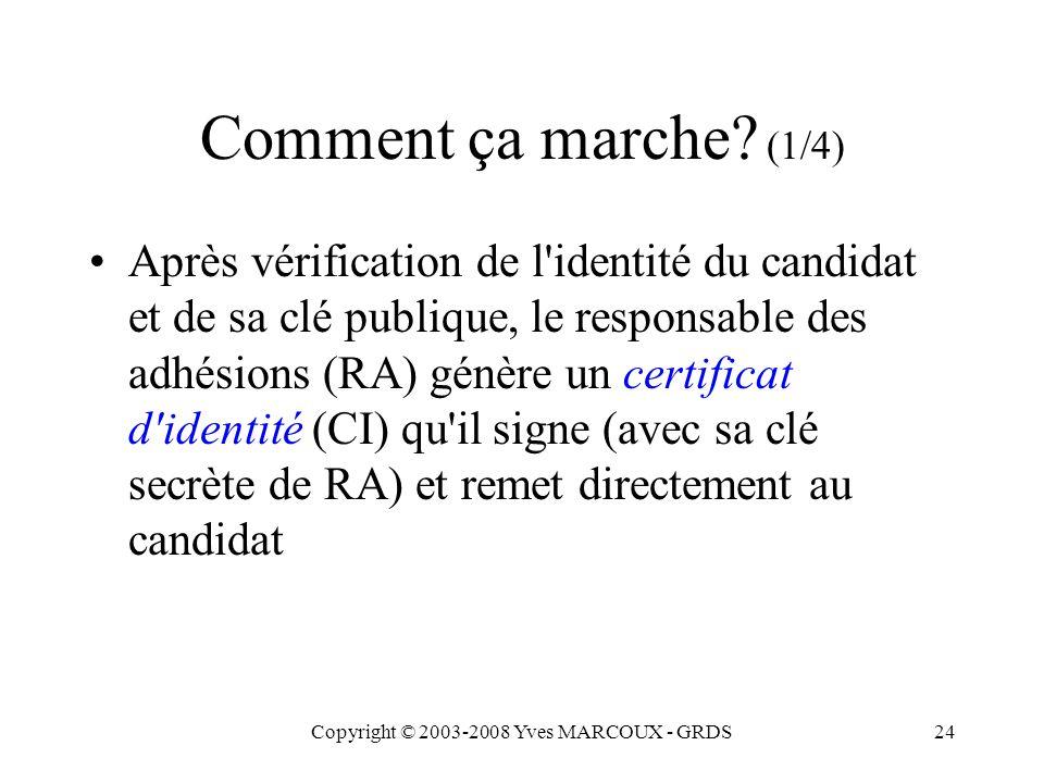 Copyright © 2003-2008 Yves MARCOUX - GRDS25 Comment ça marche.