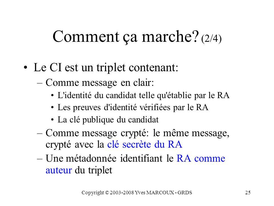 Copyright © 2003-2008 Yves MARCOUX - GRDS26 Comment ça marche.