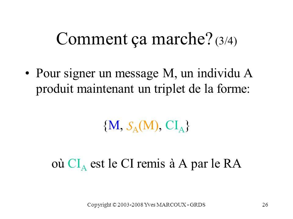 Copyright © 2003-2008 Yves MARCOUX - GRDS27 Comment ça marche.