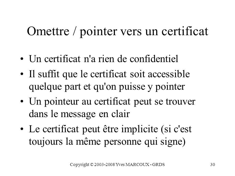 Copyright © 2003-2008 Yves MARCOUX - GRDS31 Algorithmes: cryptage, condensation Il existe plusieurs algorithmes différents pour le cryptage et la condensation Pour interopérabilité, la signature doit faire mention des algorithmes utilisés Plus connus: –Cryptage: DSA, RSA (1978, Turing Award 2002) –Condensation: SHA-1, MD5 (déconseillé)