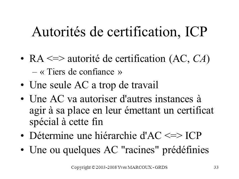 Copyright © 2003-2008 Yves MARCOUX - GRDS34 Chaînes de certificats À cause de la structure d ICP, on peut avoir besoin d une chaîne de certificats remontant jusqu à une AC racine pour vérifier une signature numérique