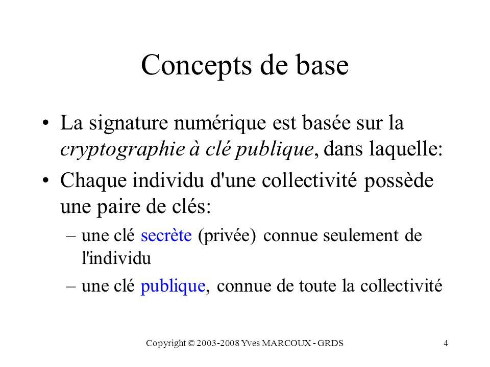Copyright © 2003-2008 Yves MARCOUX - GRDS5 Cryptage avec une clé secrète Tout individu peut crypter un message avec sa clé secrète (en utilisant un algorithme standard, connu de tous) Exemple: –Individu: A –Sa clé secrète: S A –Message: M –Message crypté avec la clé secrète de A: S A (M)