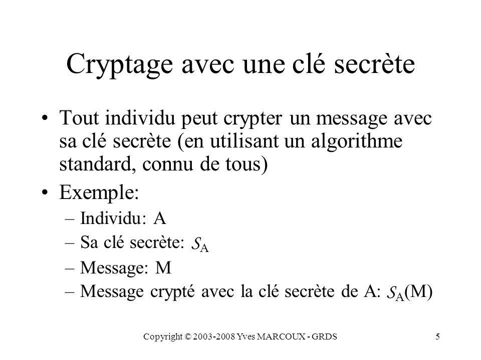 Copyright © 2003-2008 Yves MARCOUX - GRDS6 Décryptage avec une clé publique Tout individu peut décrypter un message crypté avec une clé publique (en utilisant un algorithme standard, connu de tous), mais...