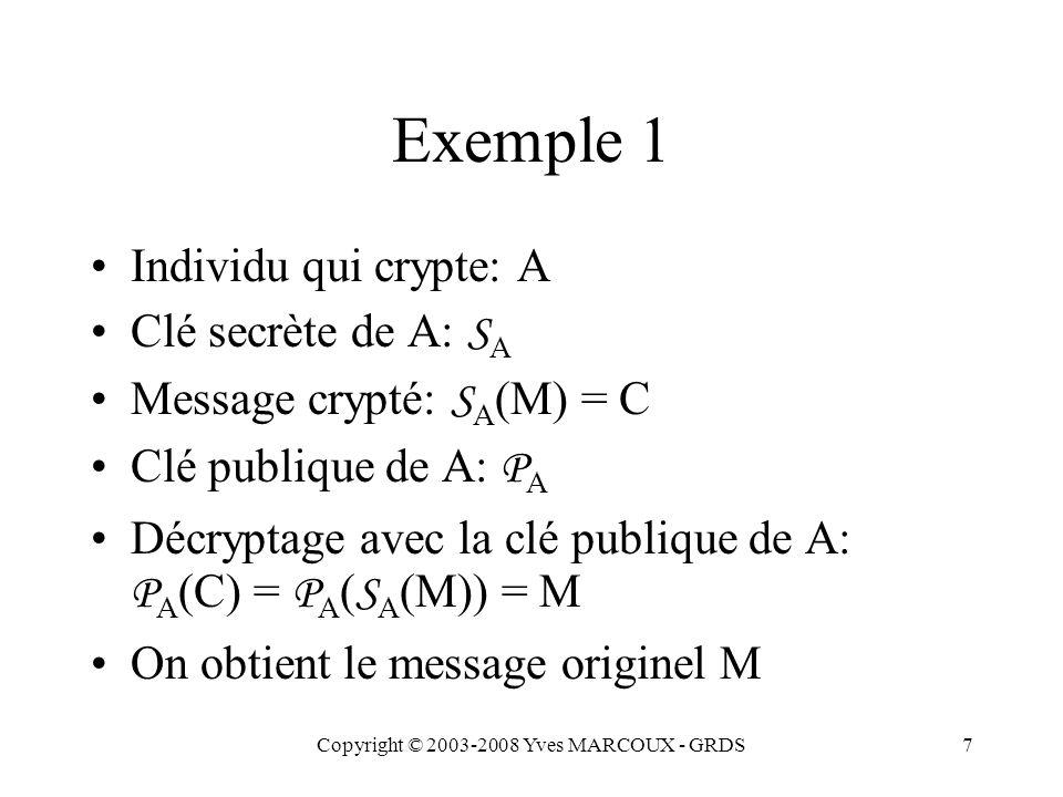 Copyright © 2003-2008 Yves MARCOUX - GRDS8 Exemple 2 Individu qui crypte: A Clé secrète de A: S A Message crypté: S A (M) = C Clé publique de X (autre que A): P X Décryptage avec la clé publique de X: P X (C) = P X ( S A (M)) = M , différent de M M a l air d une suite aléatoire de bits