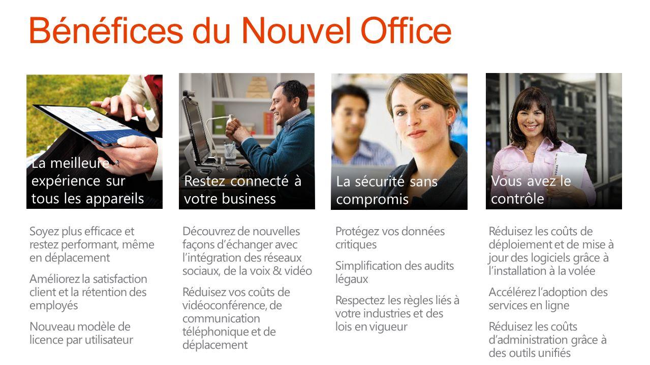 Souscrivez ici à la version dévaluationici Etudions ensemble limpact économique du Nouvel Office 2 3 Rendez-vous au Centre des Usages le plus proche pour tester le Nouvel Office 1