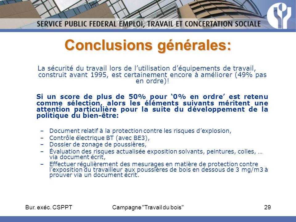 Bur.exéc. CSPPTCampagne Travail du bois 30 Fin Des questions .