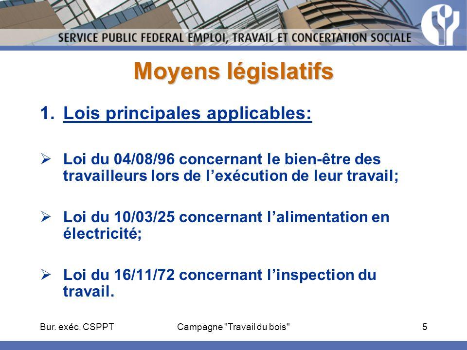 Bur.exéc. CSPPTCampagne Travail du bois 6 Moyens législatifs 2.