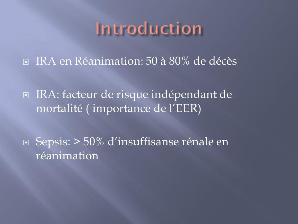 Ronco, The Lancet, 2000 Augmentation du Débit dUltrafiltration diminuerait la mortalité Débit > 35 ml/(kg.h) Utilisation de lHF à haut volume dans le choc septique : bénéfice .