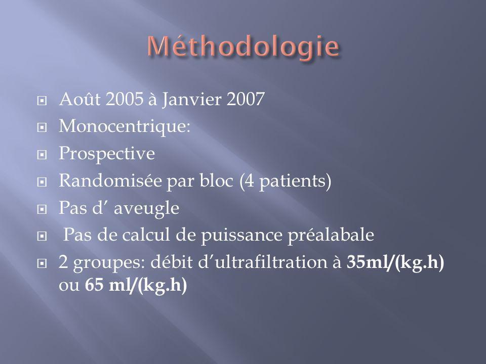 Prismaflex® Filtre 1,4m² polyethersulfone Membrane à forte perméabilité (cut-off de 20 kDa) Débit sanguin adapté pour une fraction de filtration < 20% Liquide de substitution: 1/3 préfiltre- 2/3 postfiltre Arrêt du protocole après 4 jours ou si arrêt NA pendant plus de 4h avec PAM > 65 mmHg Si nécessité poursuite EER: Hémofiltration à 35 ml/kg.h