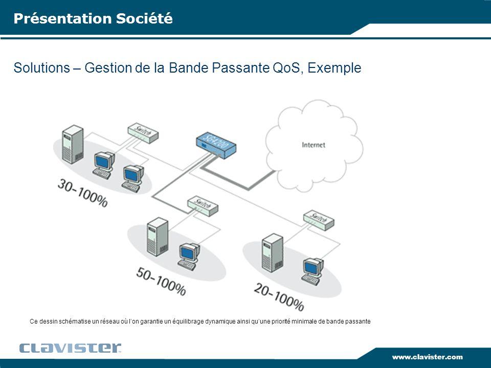 www.clavister.com Solutions – Authentification Utilisateurs, Exemple Présentation Solutions