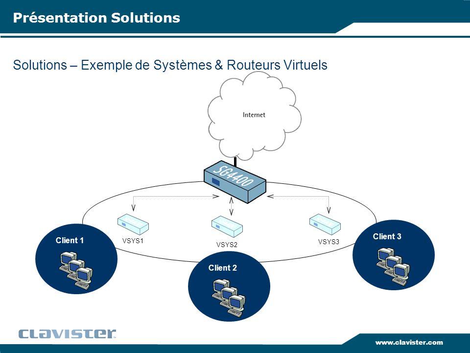 www.clavister.com Solutions – Exemple Serveurs Réseau L2TP & PPTP Présentation Solutions VSYS1 VSYS2 VSYS3 RADIUS – Base Utilisateurs Hot-Spot Wireless ISP1 ISP2 ISP3 ISP1 ISP2 ISP3 ASPx ISP1 xDSL ISP2 xDSL ISP3 xDSL ISP1 xDSL ISP1 & ASPx Client Enterprise Réseau xDSL VSYS4