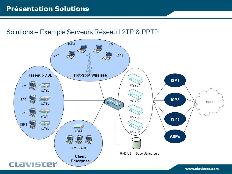 www.clavister.com Solutions – Routage Dynamique avec exemple OSPF Présentation Solutions