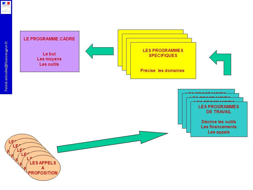 Patrick.schouller@finances.gouv.fr LE PROGRAMME CADRE Le but Les moyens Les outils LES PROGRAMMES SPECIFIQUES Précise les domaines LES PROGRAMMES SPECIFIQUES Précise les domaines LES PROGRAMMES SPECIFIQUES Précise les domaines LES PROGRAMMES SPECIFIQUES Précise les domaines Textes decidés en co-decisions par le PE et le Conseil Lobbying possible auprès: - des députés européens et surtout la Commission ITRE - des représentations nationales : RP Bruxelles, SGAE Paris et les ministères concernés - des syndicats professionnels - des représentations bruxelloises régionales etc… - directement auprès de la Commission elle même DANS UNE APPROCHE COORDONNEE SI POSSIBLE