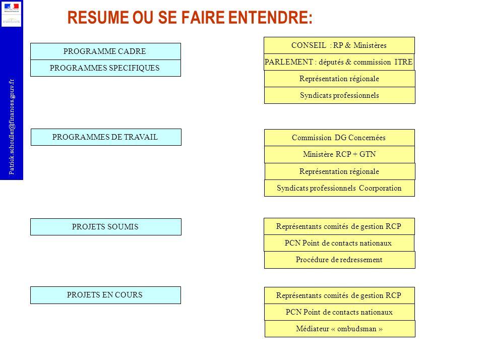 Patrick.schouller@finances.gouv.fr MERCI DE VOTRE ATTENTION