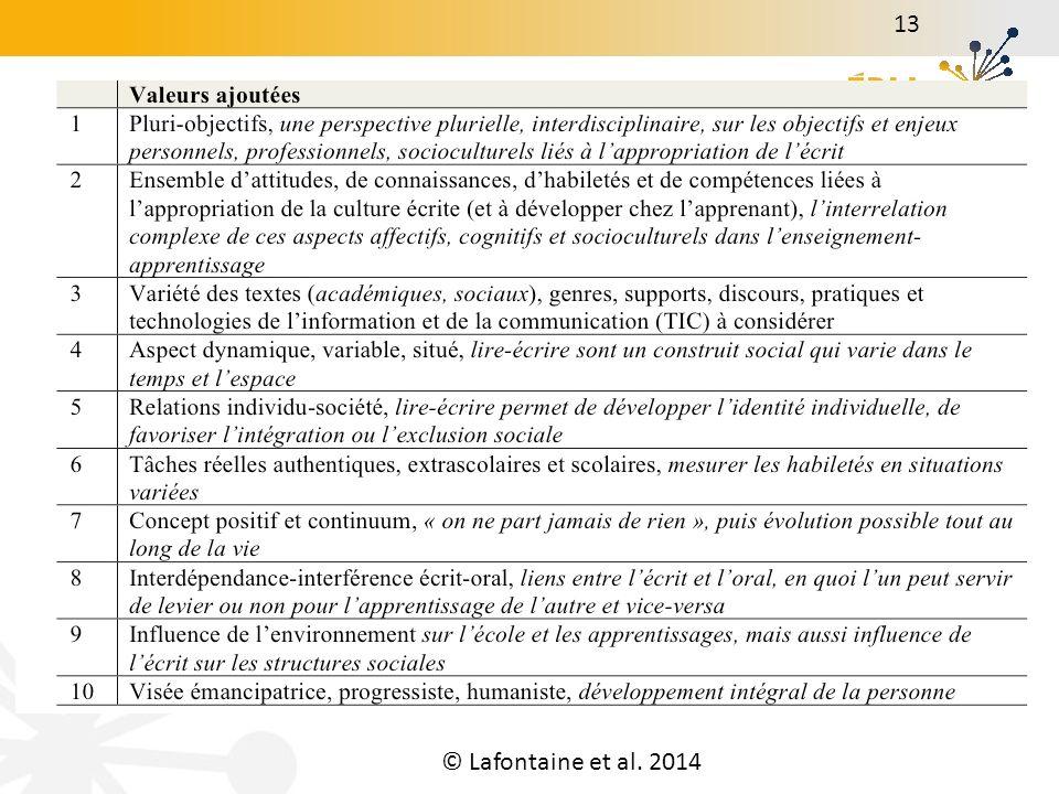 MembresDomaines de rechercheValeurs ajoutées littératie Lizanne Lafontaine Littératie en milieu défavorisé, didactique du français (oral, lecture, écriture), littératie universitaire 1, 2, 3, 5, 6, 8, André C.